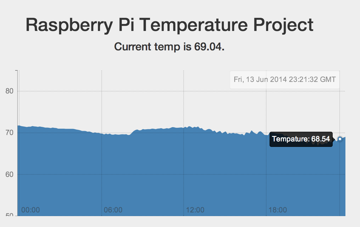Building a wireless temperature sensor with a Raspberry Pi and Xbee